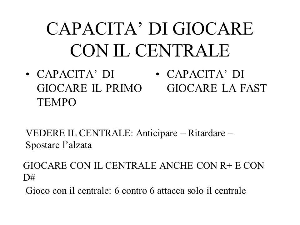 CAPACITA' DI GIOCARE CON IL CENTRALE