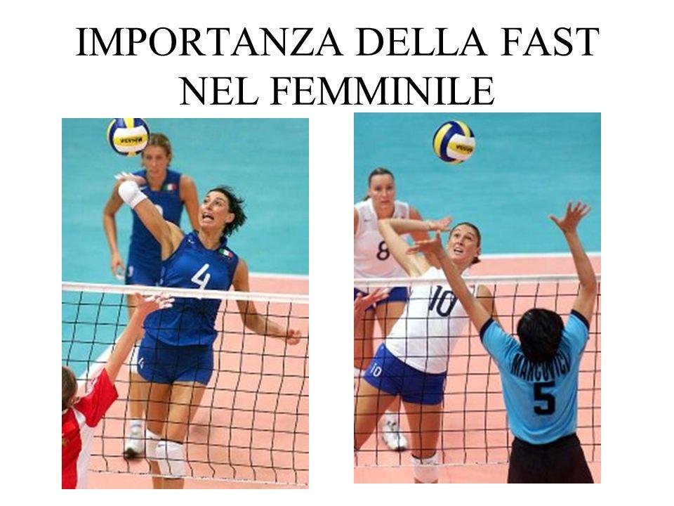 IMPORTANZA DELLA FAST NEL FEMMINILE