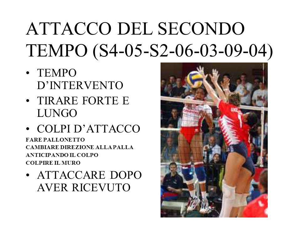 ATTACCO DEL SECONDO TEMPO (S4-05-S2-06-03-09-04)