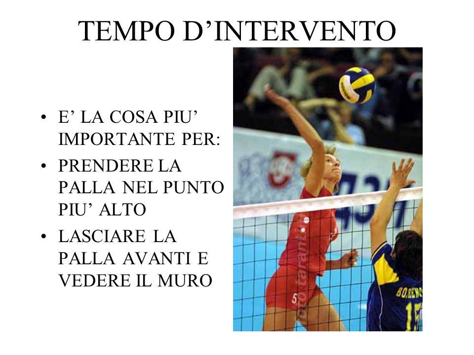 TEMPO D'INTERVENTO E' LA COSA PIU' IMPORTANTE PER:
