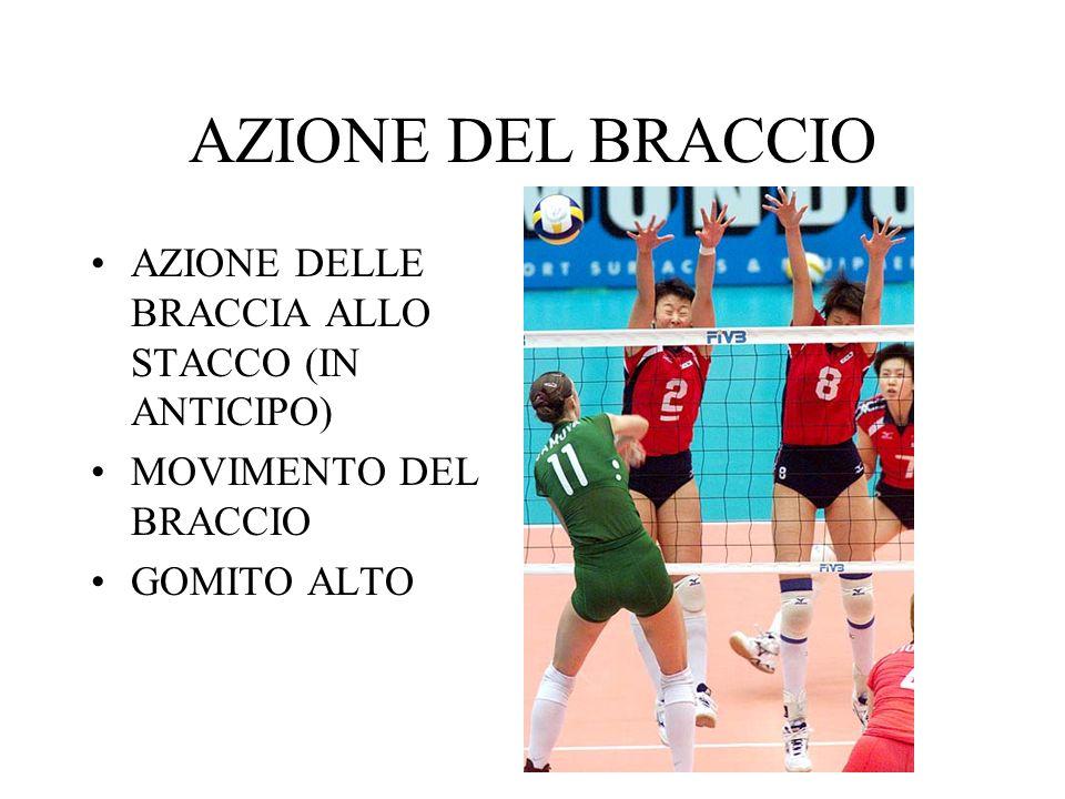 AZIONE DEL BRACCIO AZIONE DELLE BRACCIA ALLO STACCO (IN ANTICIPO)
