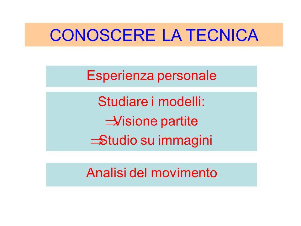 CONOSCERE LA TECNICA Esperienza personale Studiare i modelli: