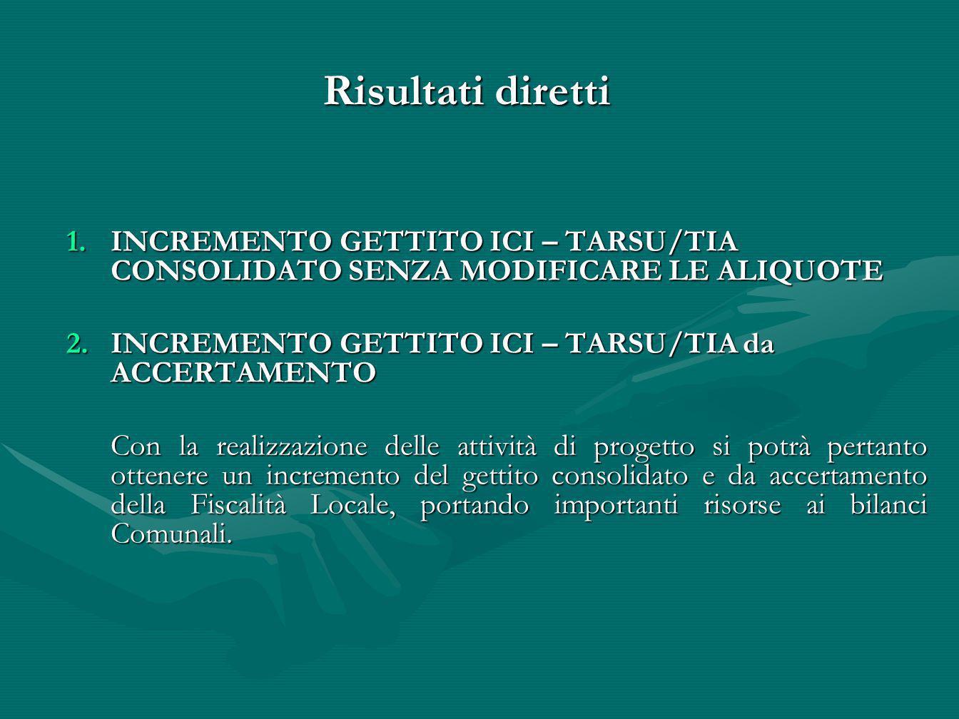 Risultati diretti INCREMENTO GETTITO ICI – TARSU/TIA CONSOLIDATO SENZA MODIFICARE LE ALIQUOTE. INCREMENTO GETTITO ICI – TARSU/TIA da ACCERTAMENTO.