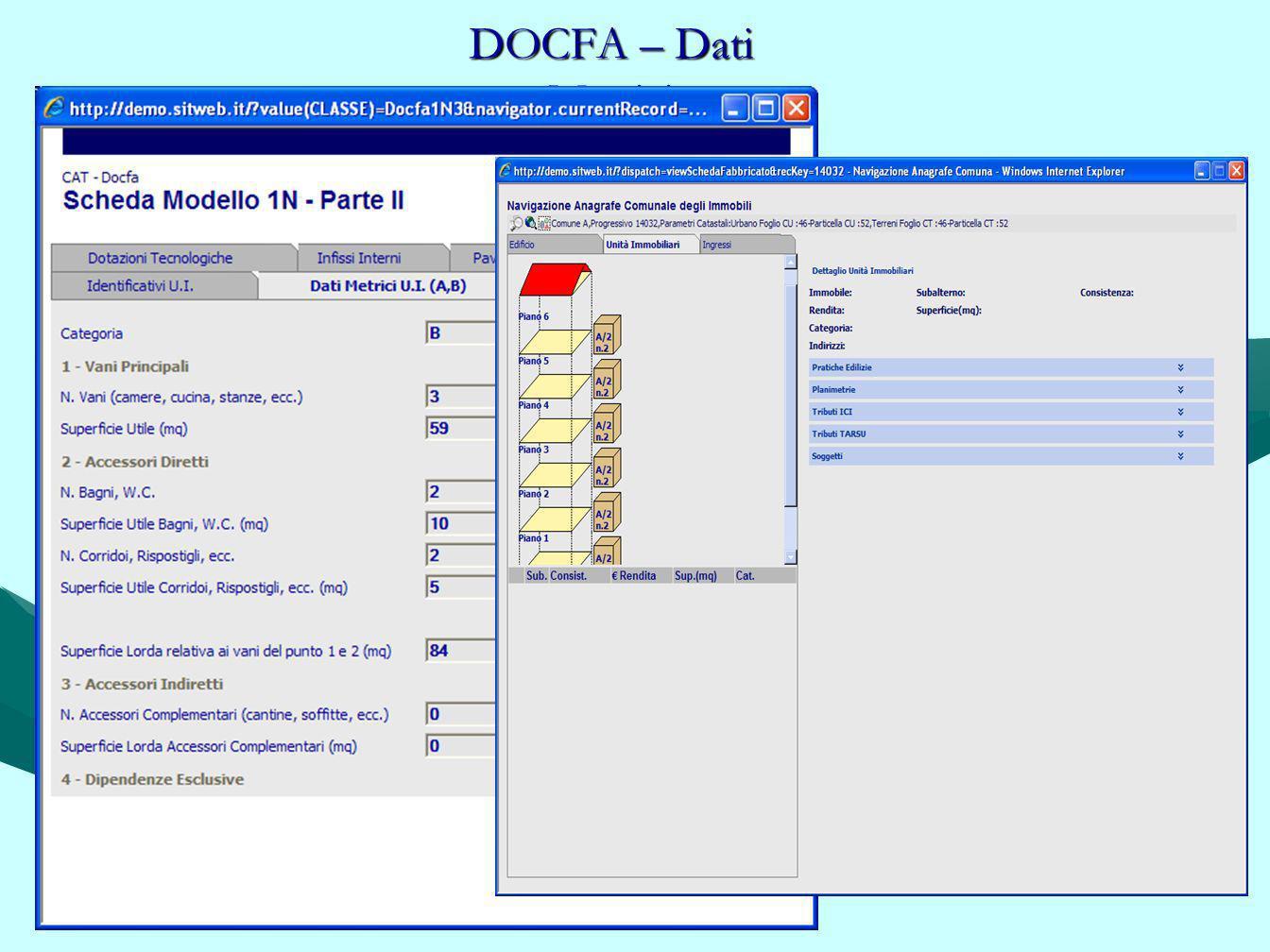 DOCFA – Dati Metrici