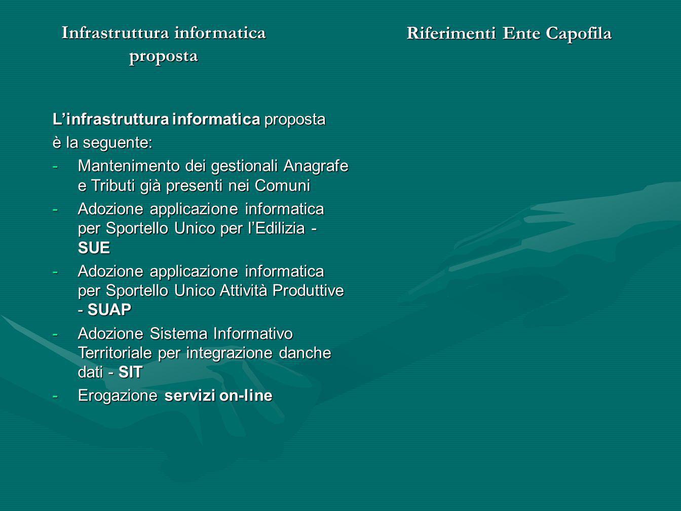 Riferimenti Ente Capofila Infrastruttura informatica proposta