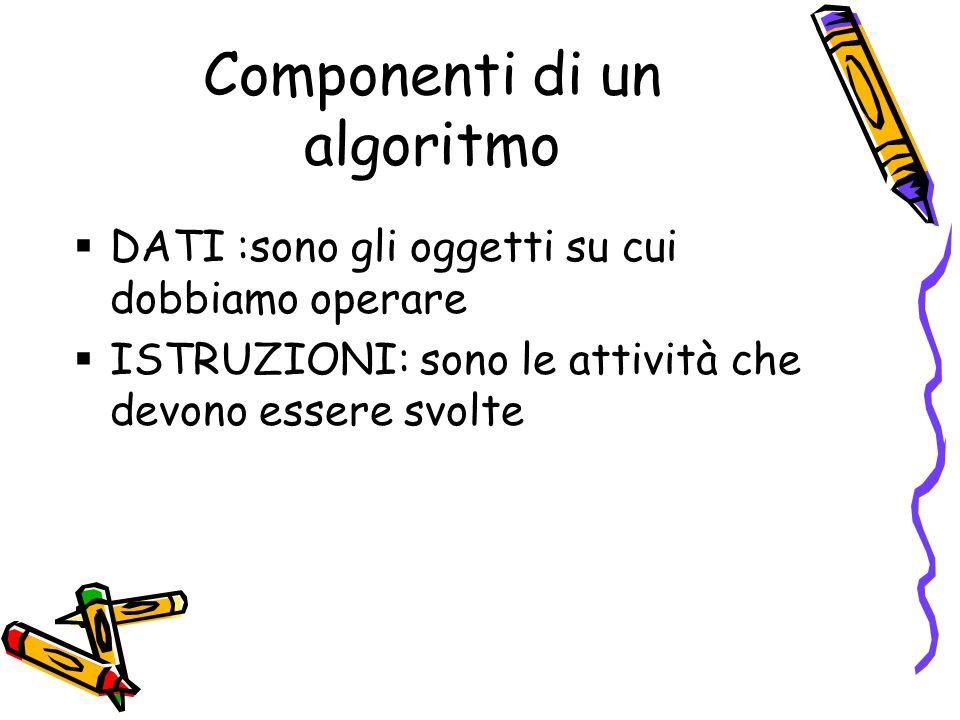 Componenti di un algoritmo