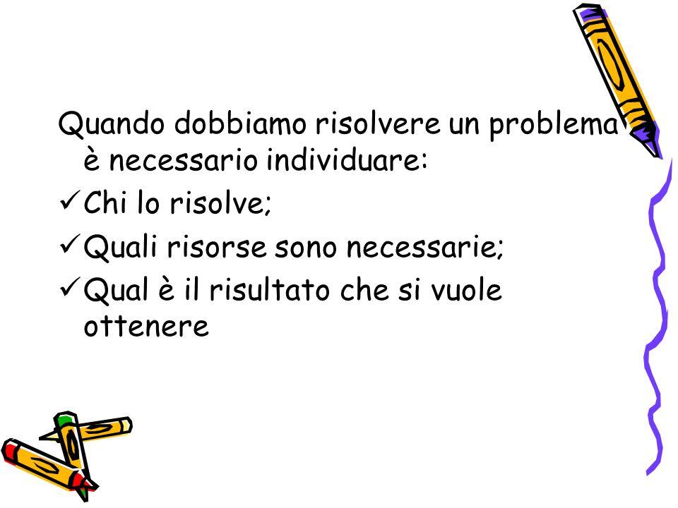 Quando dobbiamo risolvere un problema è necessario individuare: