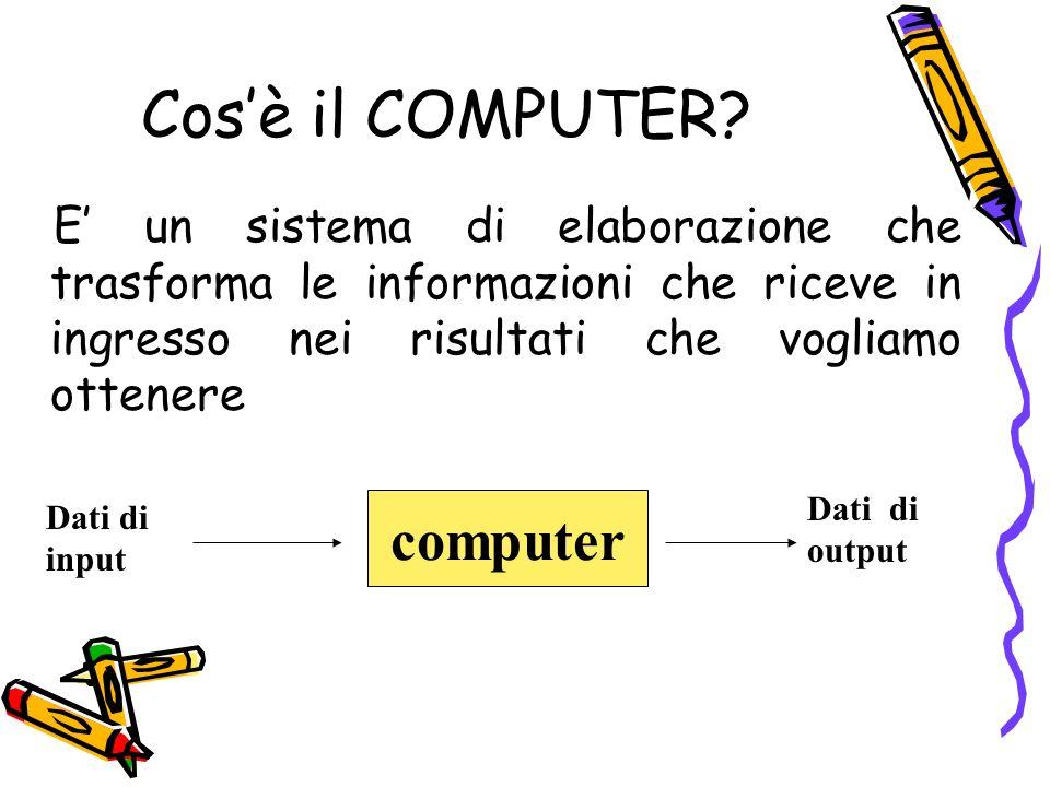 Cos'è il COMPUTER computer