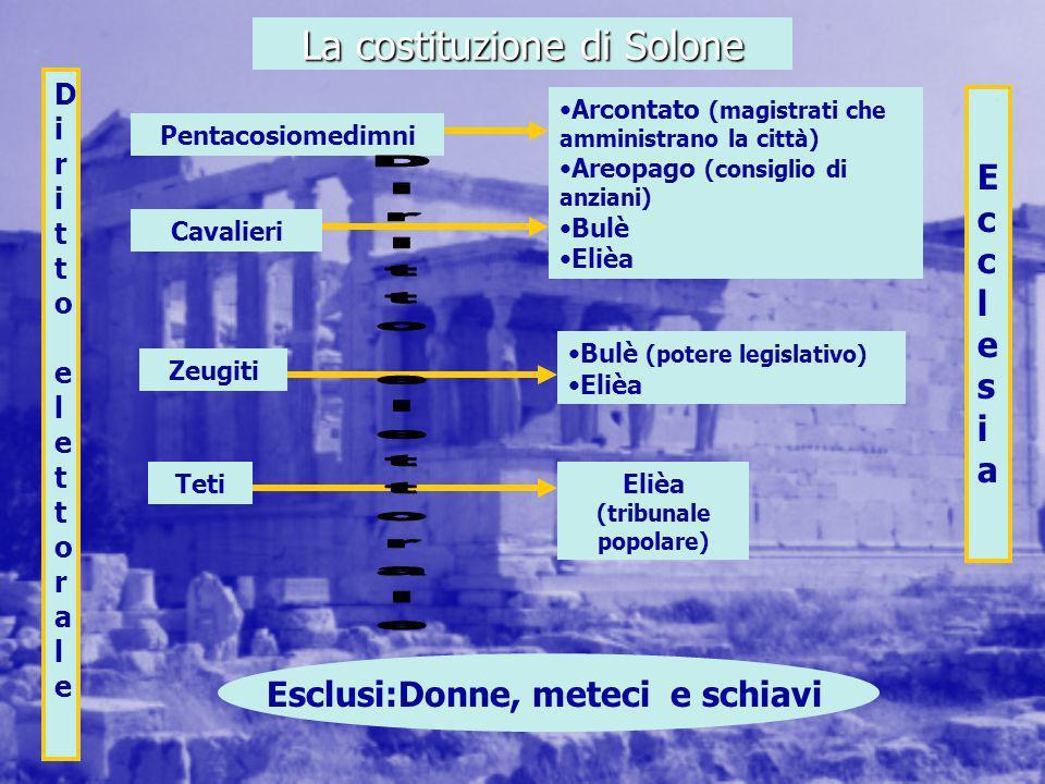 La costituzione di Solone