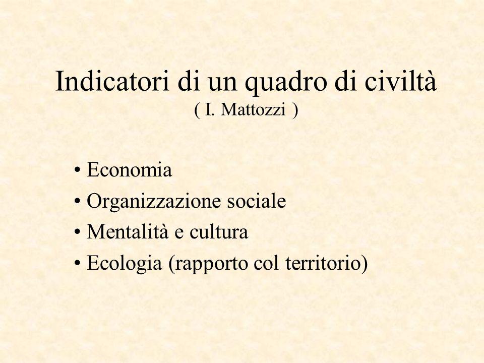 Indicatori di un quadro di civiltà ( I. Mattozzi )