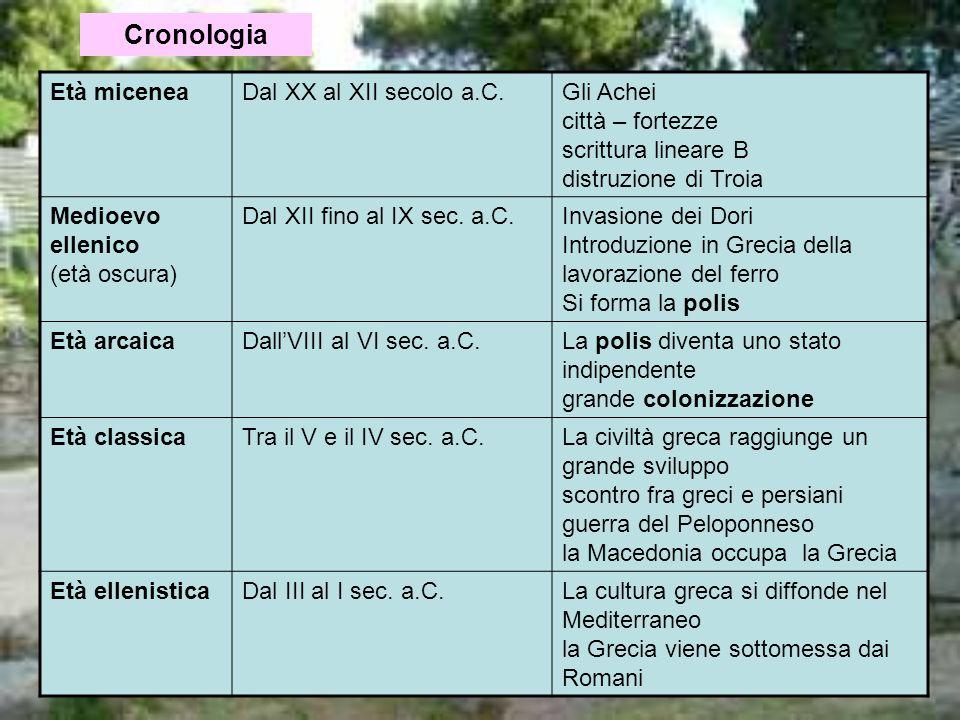 Cronologia Età micenea Dal XX al XII secolo a.C.