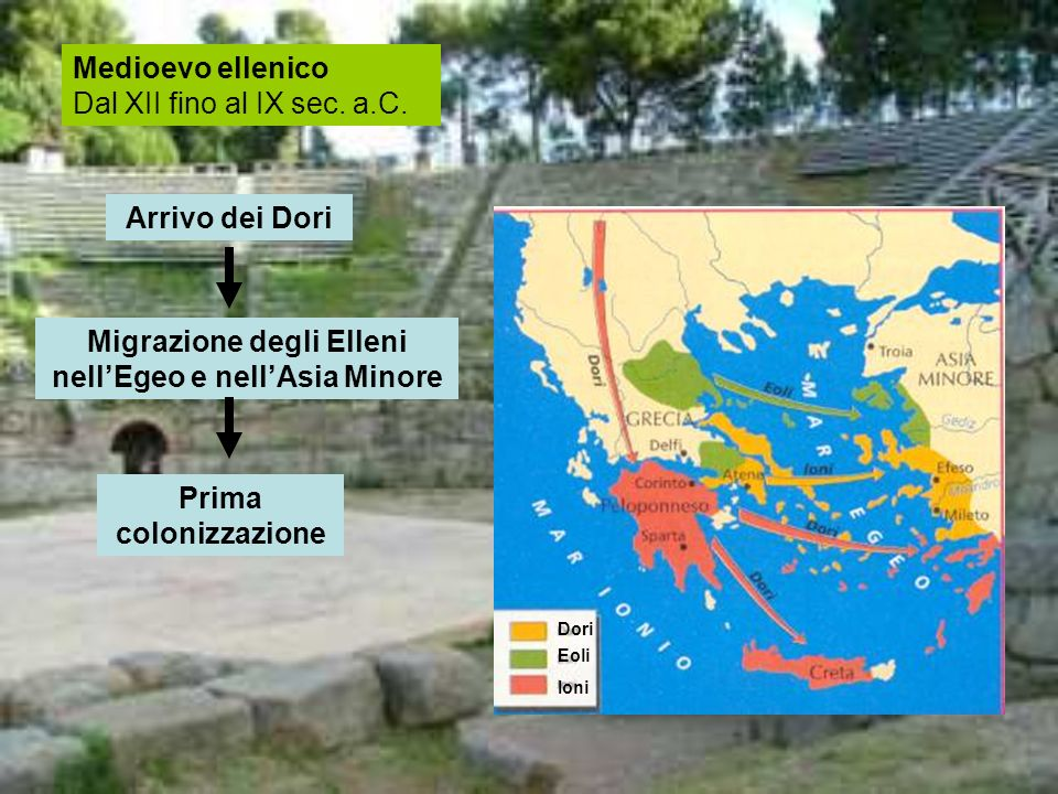 Migrazione degli Elleni nell'Egeo e nell'Asia Minore