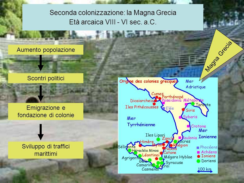 Seconda colonizzazione: la Magna Grecia Età arcaica VIII - VI sec. a.C.