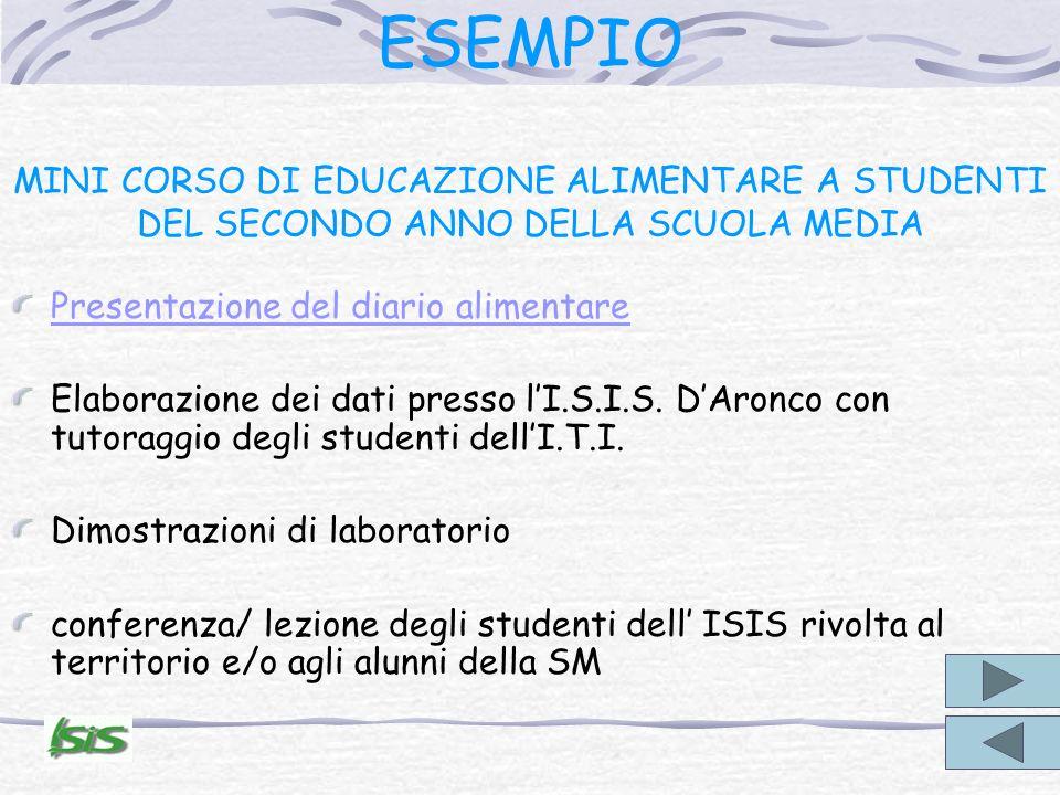 ESEMPIO MINI CORSO DI EDUCAZIONE ALIMENTARE A STUDENTI DEL SECONDO ANNO DELLA SCUOLA MEDIA