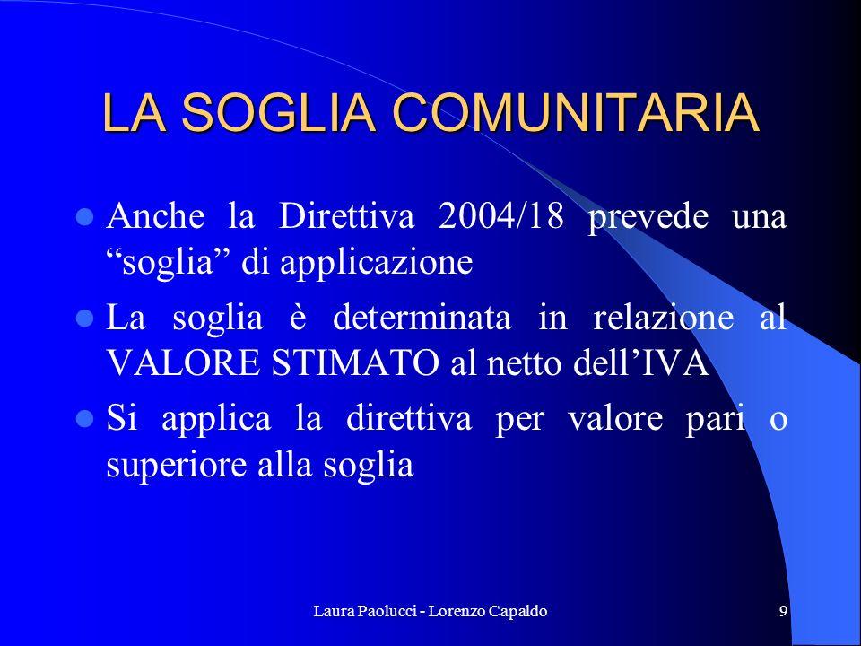 Laura Paolucci - Lorenzo Capaldo