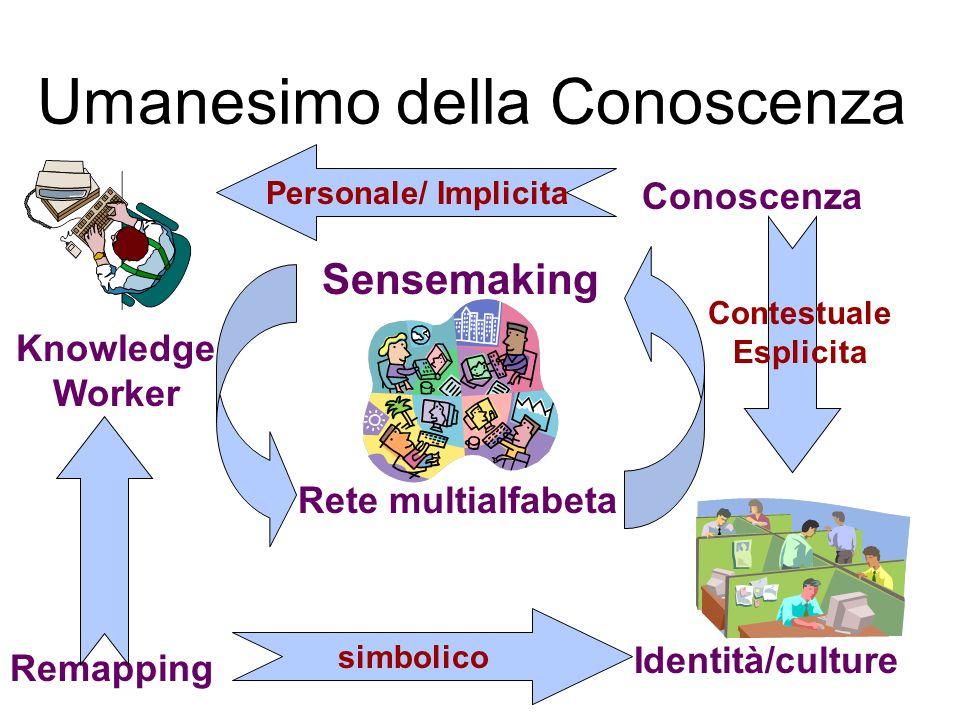 Umanesimo della Conoscenza