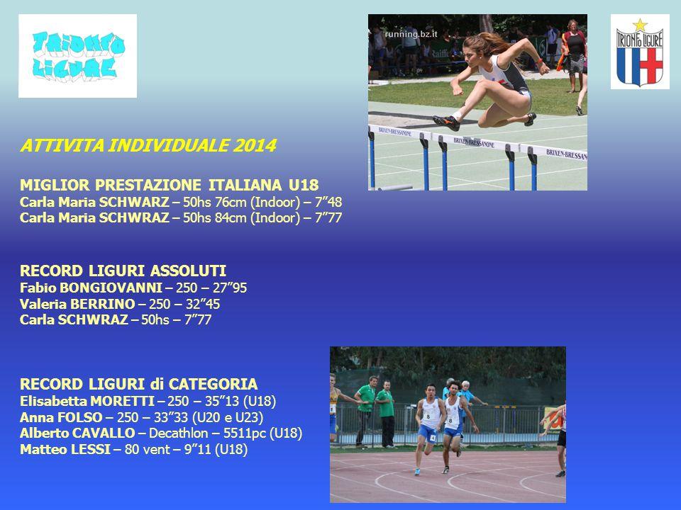 ATTIVITA INDIVIDUALE 2014 MIGLIOR PRESTAZIONE ITALIANA U18