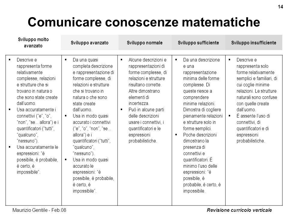 Comunicare conoscenze matematiche