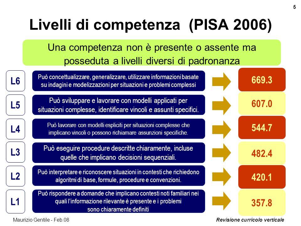 Livelli di competenza (PISA 2006)