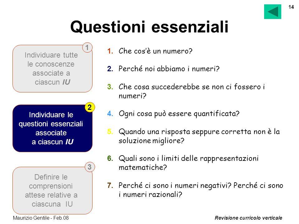 Questioni essenziali 1 1. Che cos'è un numero Individuare tutte