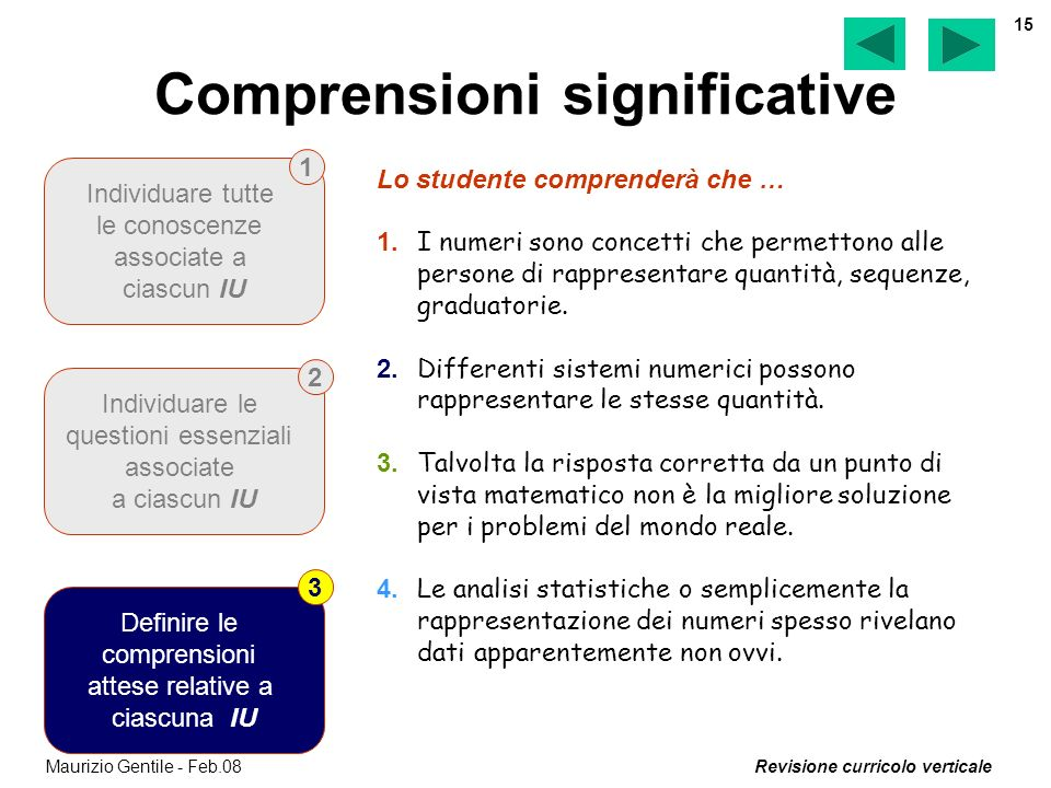 Comprensioni significative