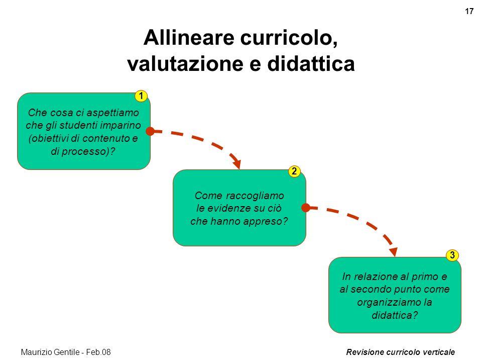 Allineare curricolo, valutazione e didattica
