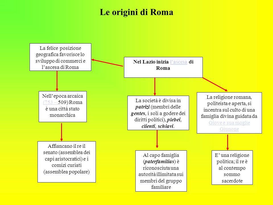 Nel Lazio inizia l'ascesa di Roma