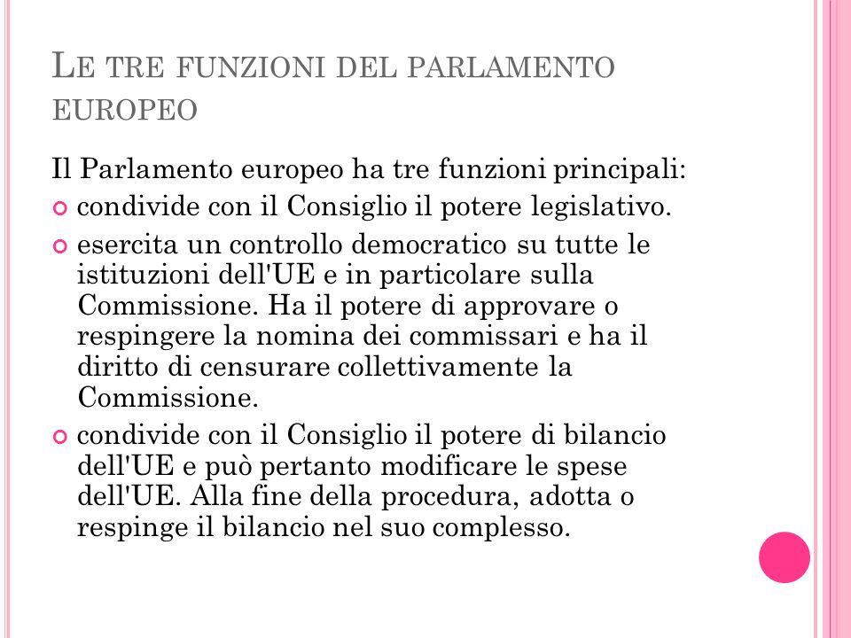 Le tre funzioni del parlamento europeo