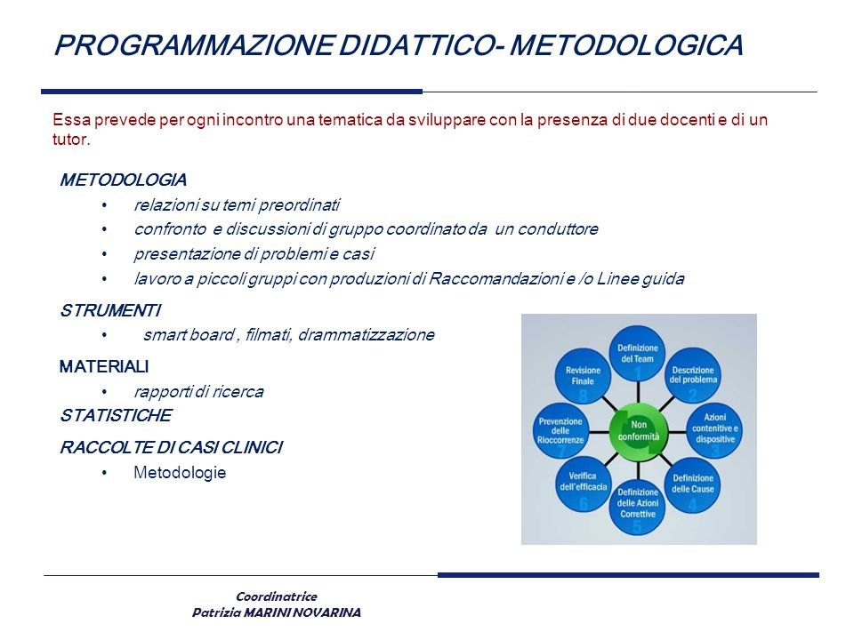PROGRAMMAZIONE DIDATTICO- METODOLOGICA