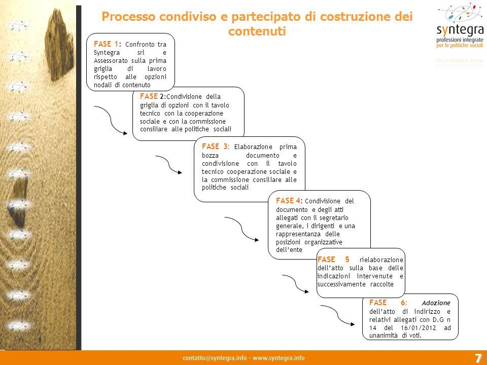 Processo condiviso e partecipato di costruzione dei contenuti
