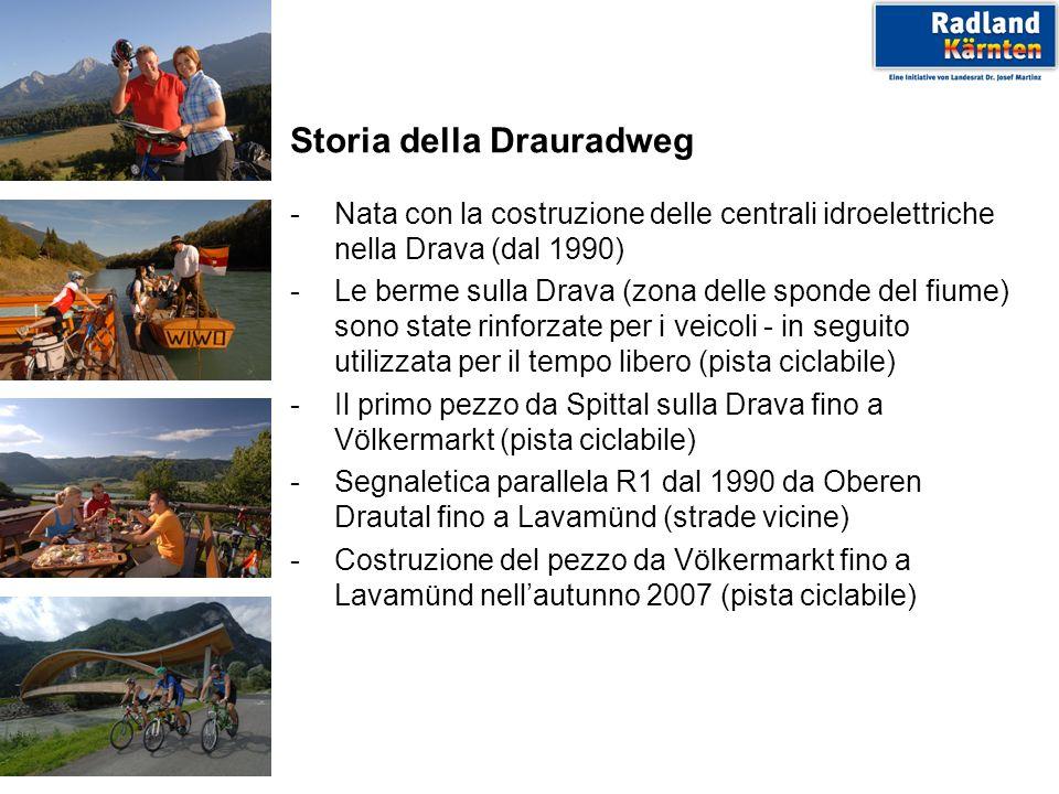 Storia della Drauradweg