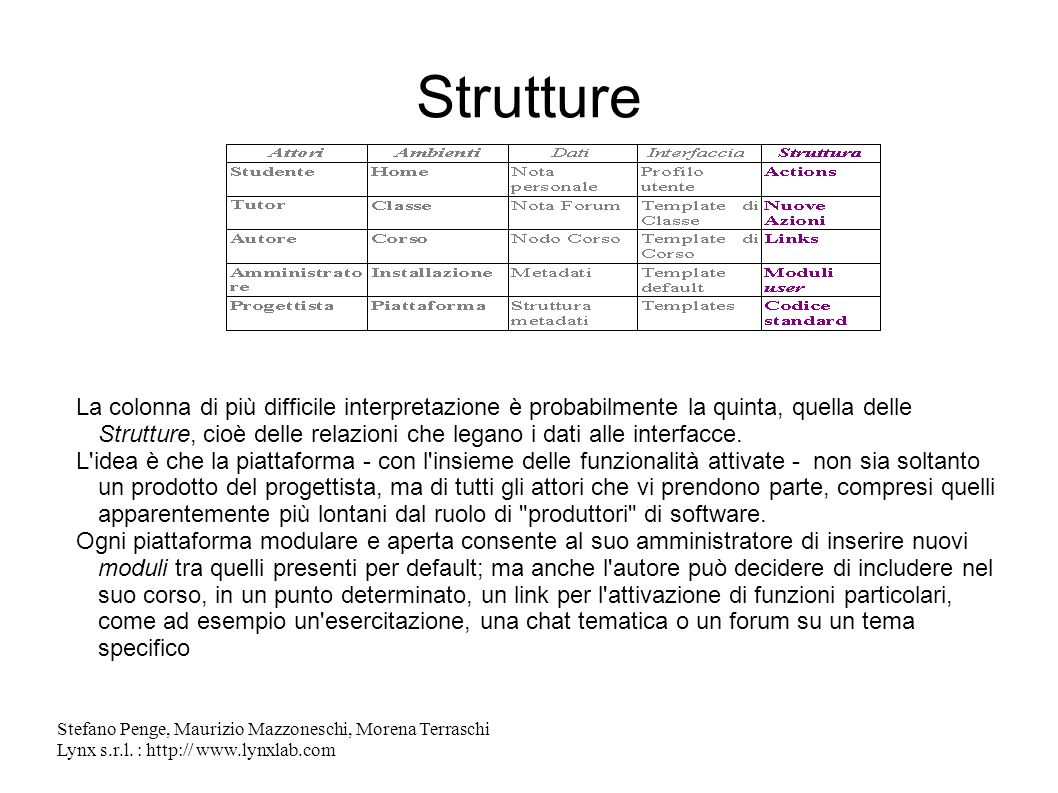 Strutture