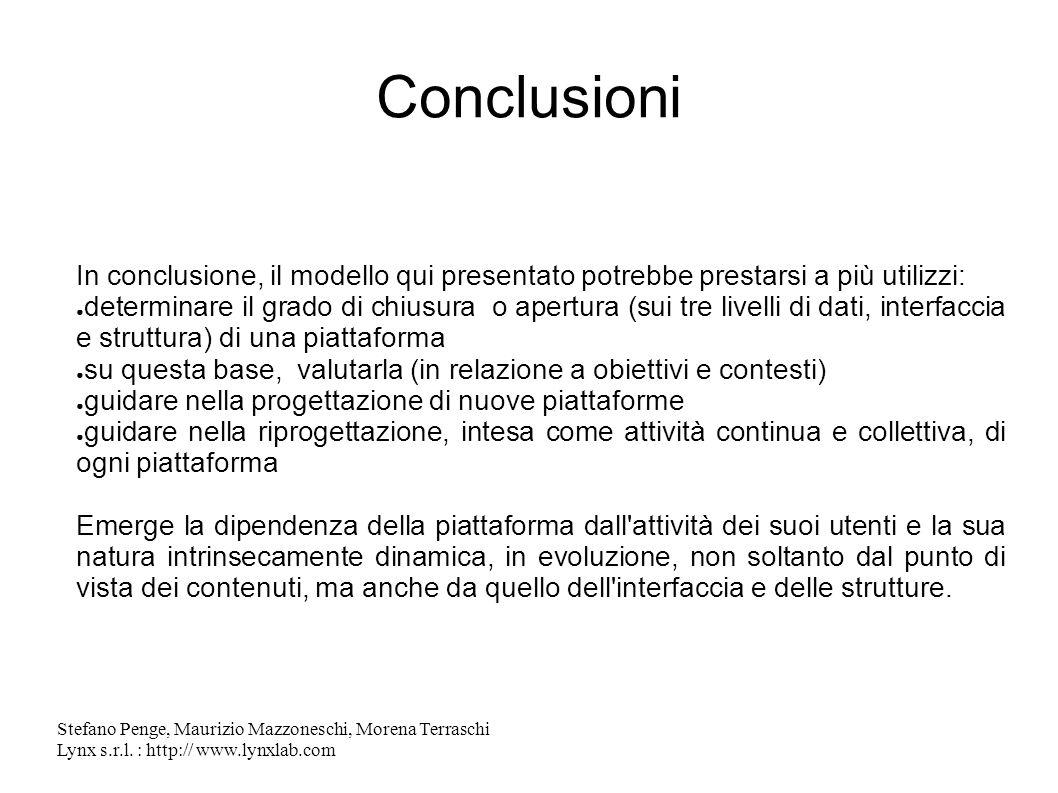 Conclusioni In conclusione, il modello qui presentato potrebbe prestarsi a più utilizzi: