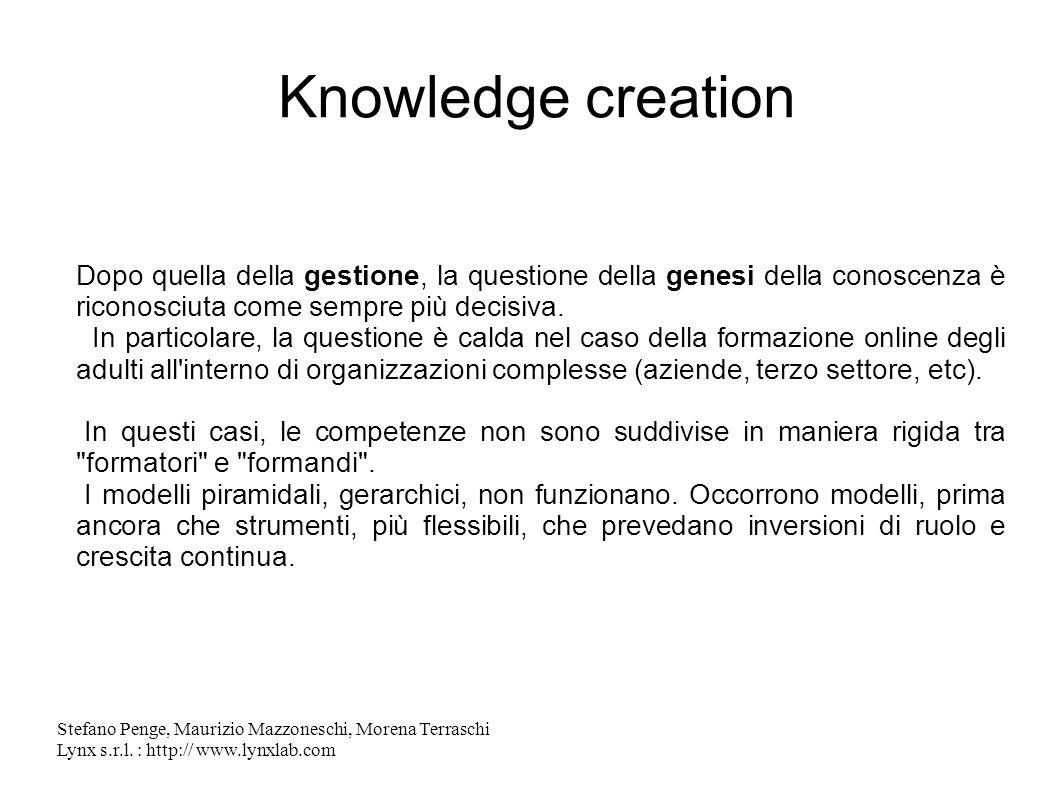 Knowledge creation Dopo quella della gestione, la questione della genesi della conoscenza è riconosciuta come sempre più decisiva.