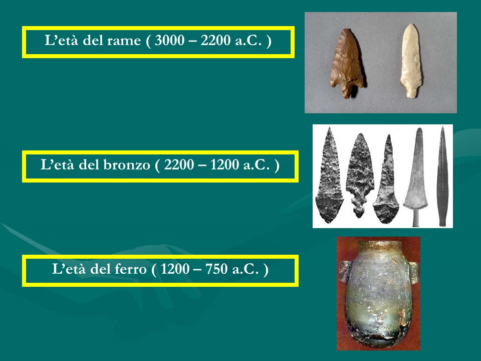 L'età del rame ( 3000 – 2200 a.C. ) L'età del bronzo ( 2200 – 1200 a.C.