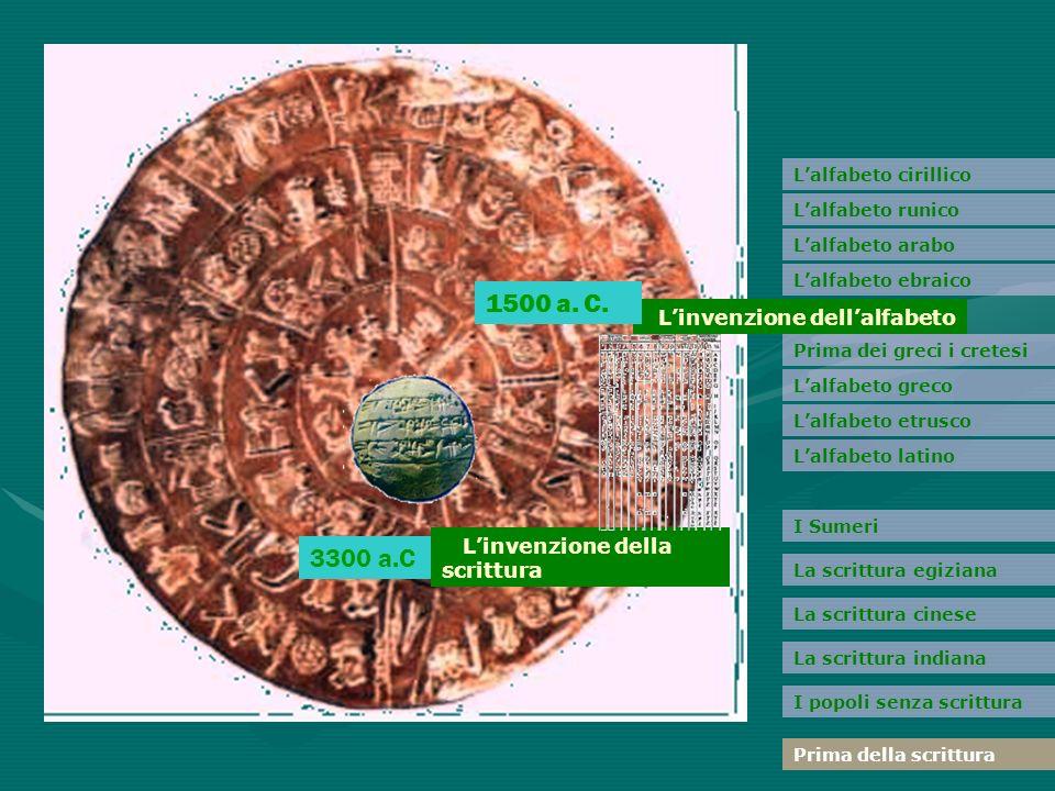 1500 a. C. 3300 a.C L'invenzione dell'alfabeto