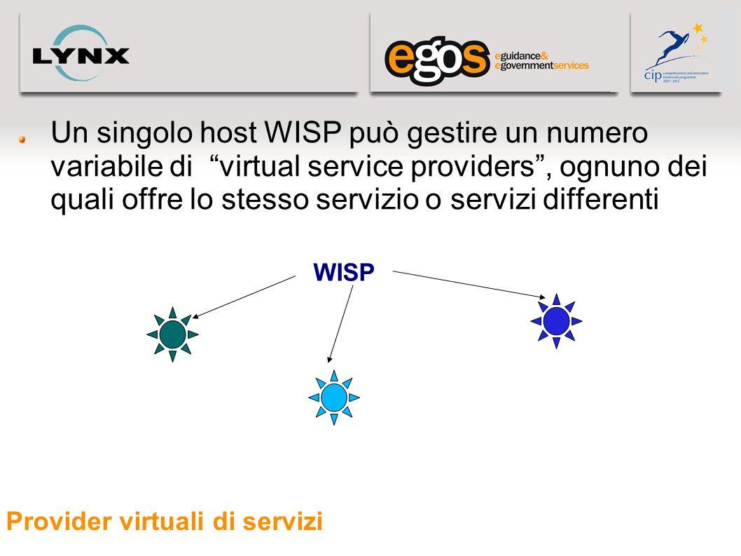 Provider virtuali di servizi