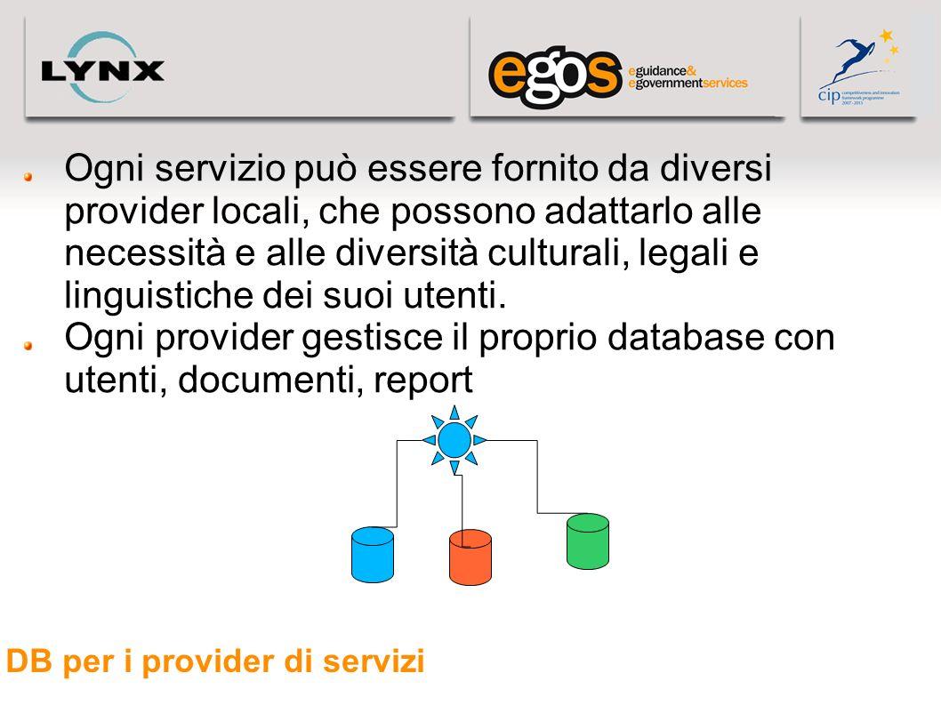 DB per i provider di servizi