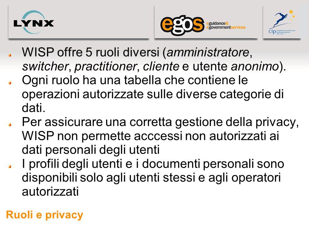 05/05/11 WISP offre 5 ruoli diversi (amministratore, switcher, practitioner, cliente e utente anonimo).