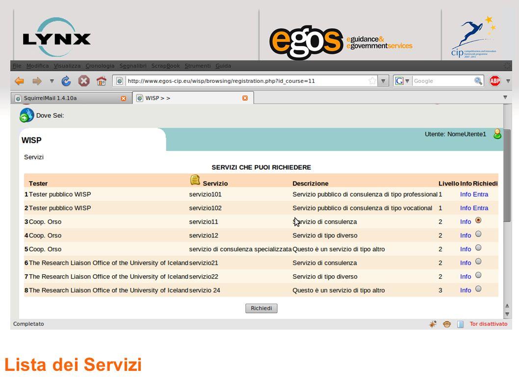 05/05/11 Lista dei Servizi