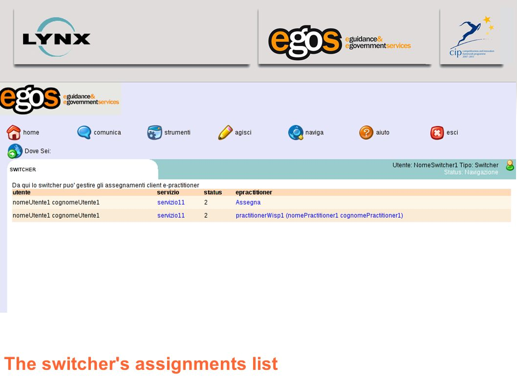 The switcher s assignments list