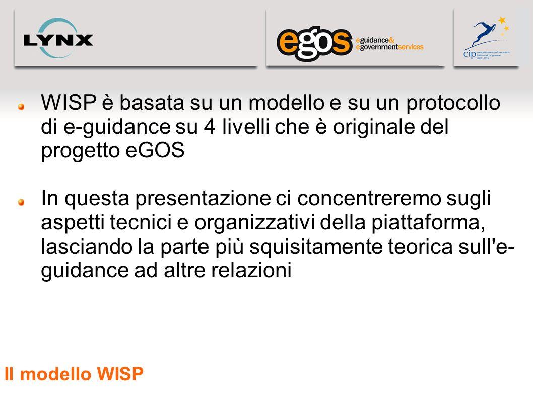 05/05/11 WISP è basata su un modello e su un protocollo di e-guidance su 4 livelli che è originale del progetto eGOS.