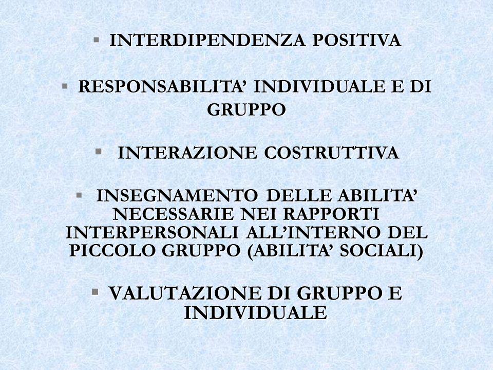 INTERDIPENDENZA POSITIVA VALUTAZIONE DI GRUPPO E INDIVIDUALE