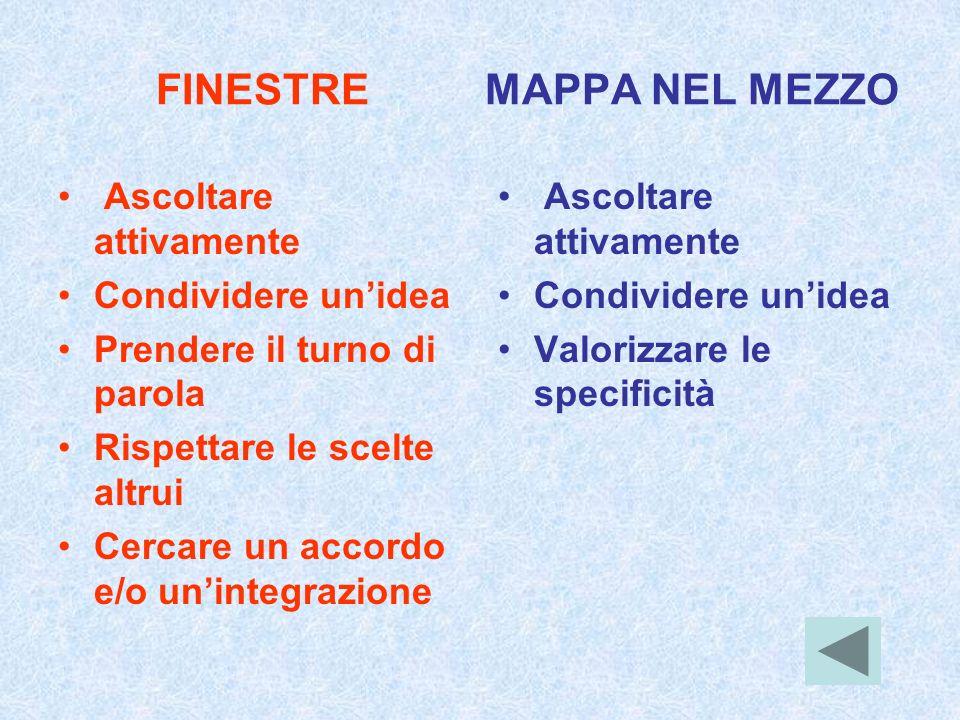 FINESTRE MAPPA NEL MEZZO