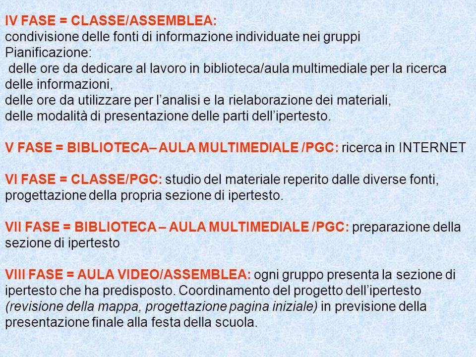 IV FASE = CLASSE/ASSEMBLEA: