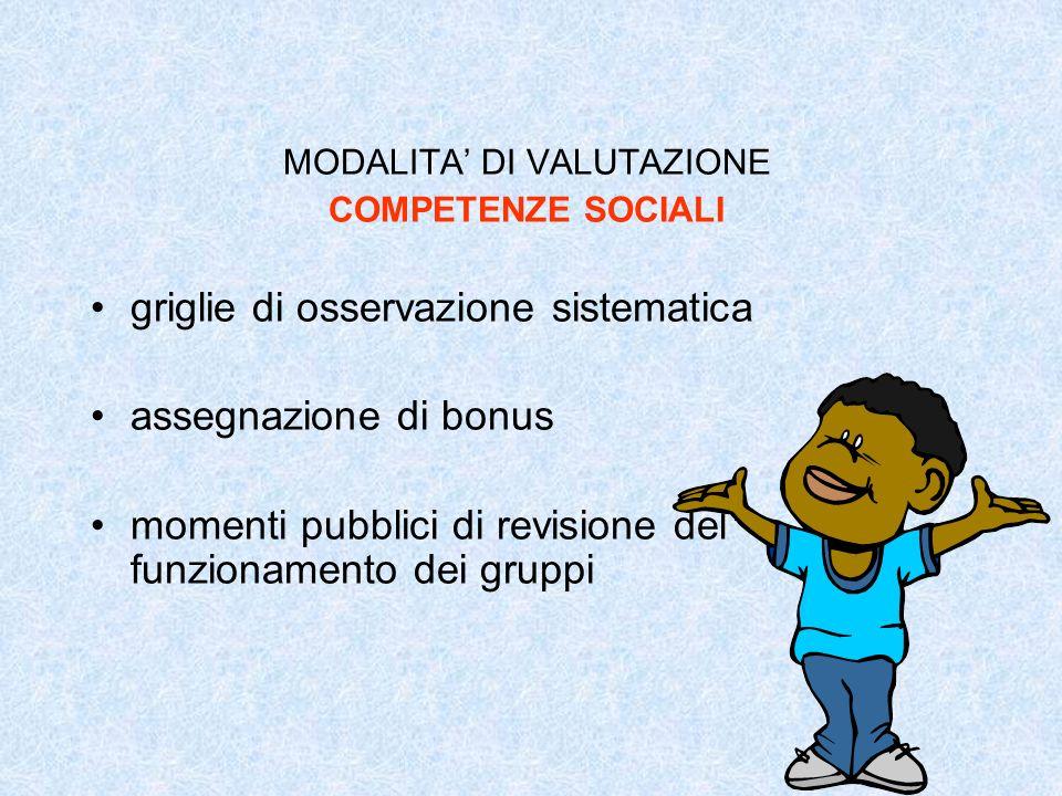 MODALITA' DI VALUTAZIONE