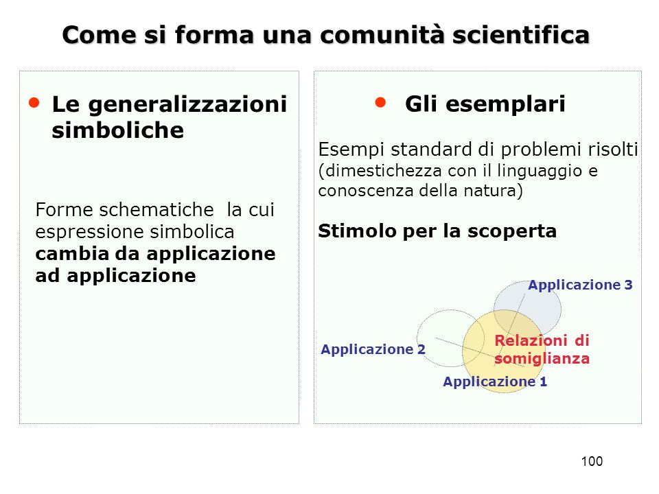 Come si forma una comunità scientifica