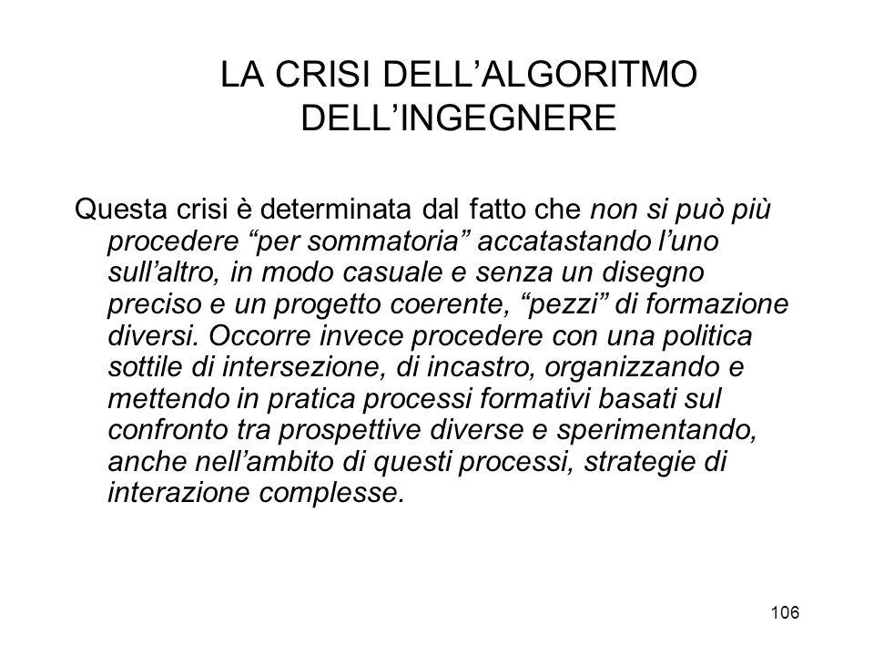 LA CRISI DELL'ALGORITMO DELL'INGEGNERE