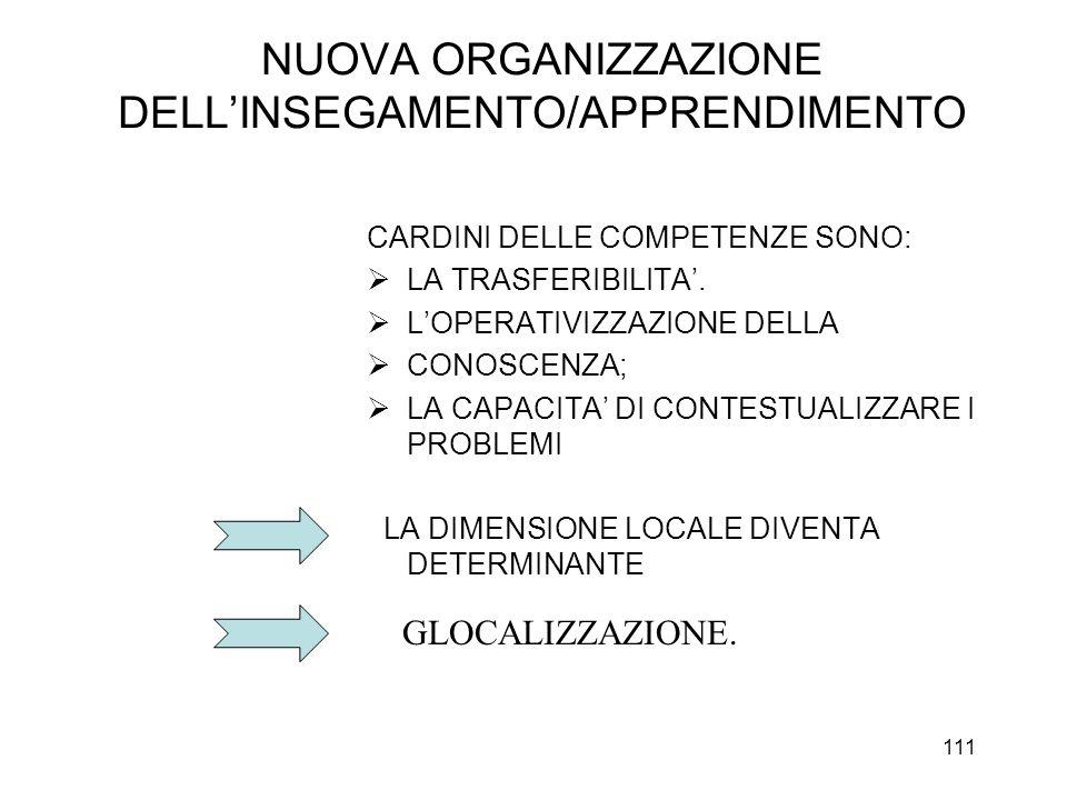NUOVA ORGANIZZAZIONE DELL'INSEGAMENTO/APPRENDIMENTO