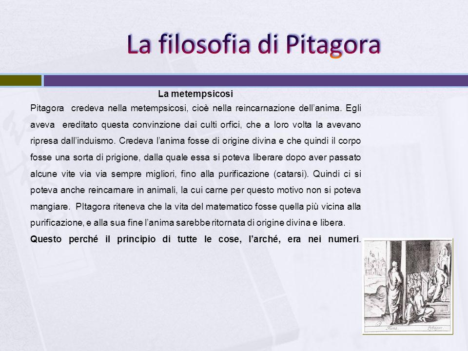La filosofia di Pitagora